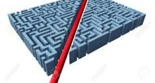 Visualiseren: Een shortcut naar verbetering